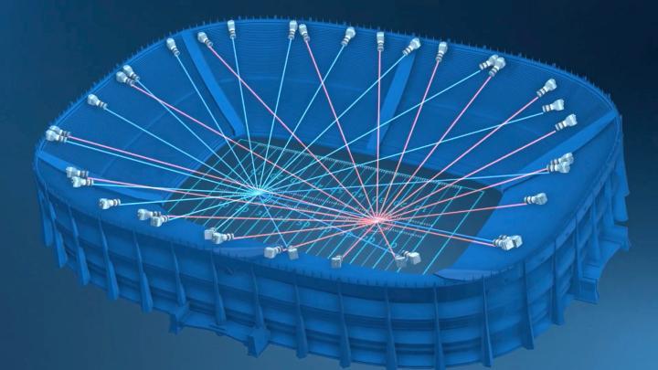 El fútbol francés integró la tecnología de visión deportiva de ángulo múltiple que tiene su origen en Israel
