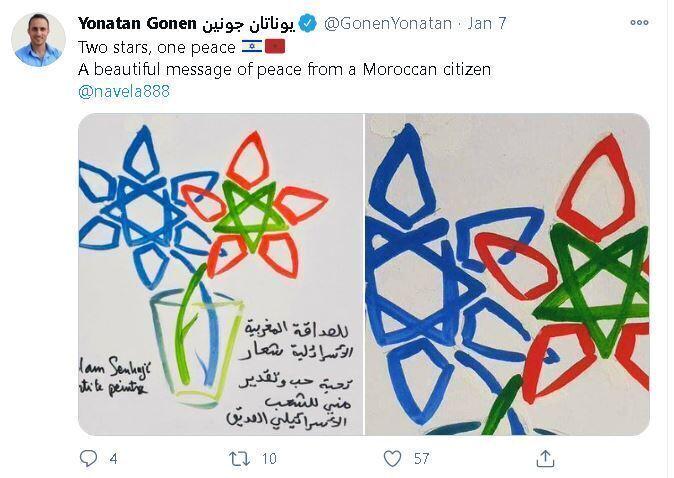 Una publicación luego del acuerdo alcanzado entre Israel y Marruecos.