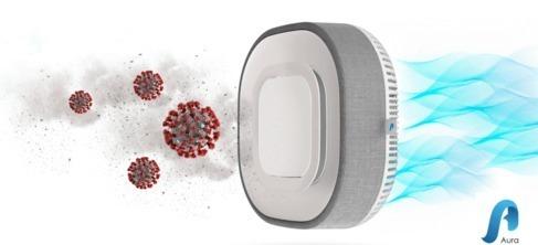 Se descubrió que el sistema es más del 99,9% efectivo para desinfectar el aire interior de bacterias, virus, hongos y mohos.