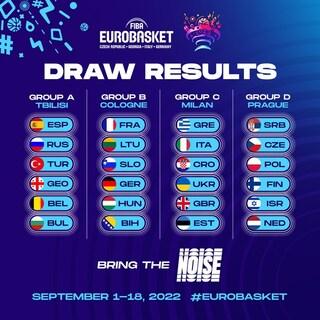 Israel, entre los 24 participantes de la Eurobasket.